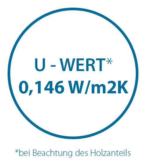 CLASSIC-UWERT