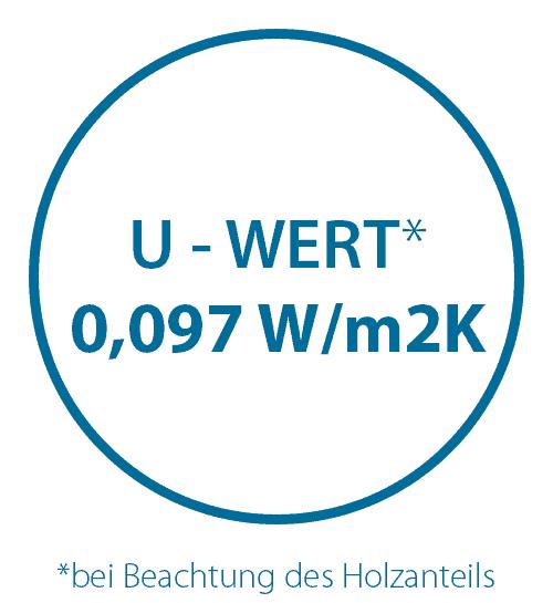 EKO-UWERT