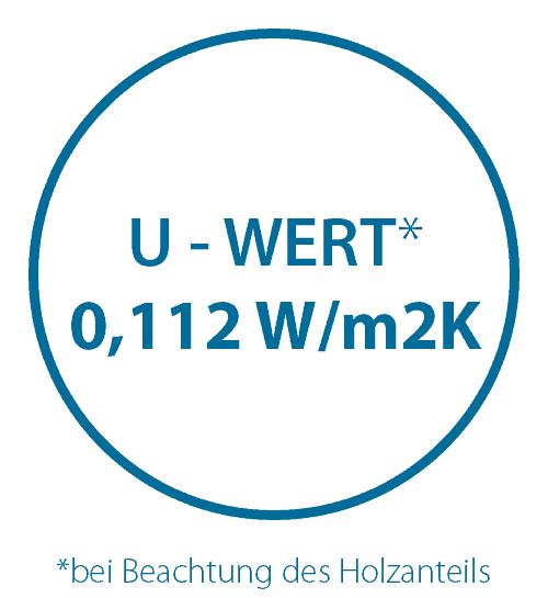 ENERGY-UWERT